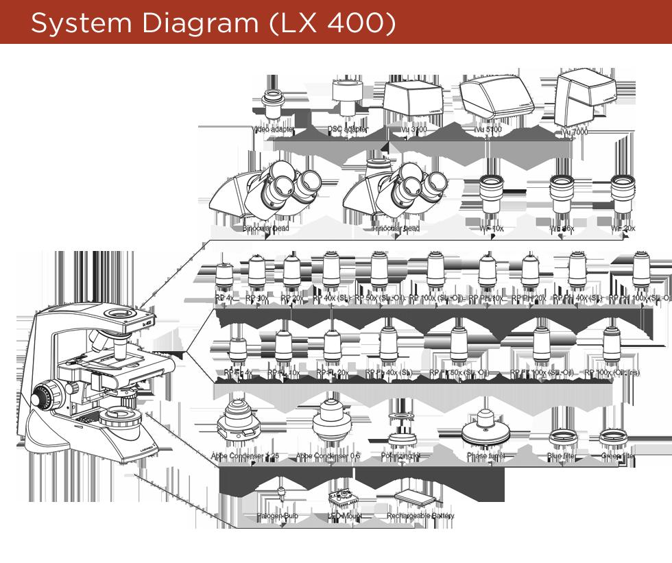 lx400-diagram