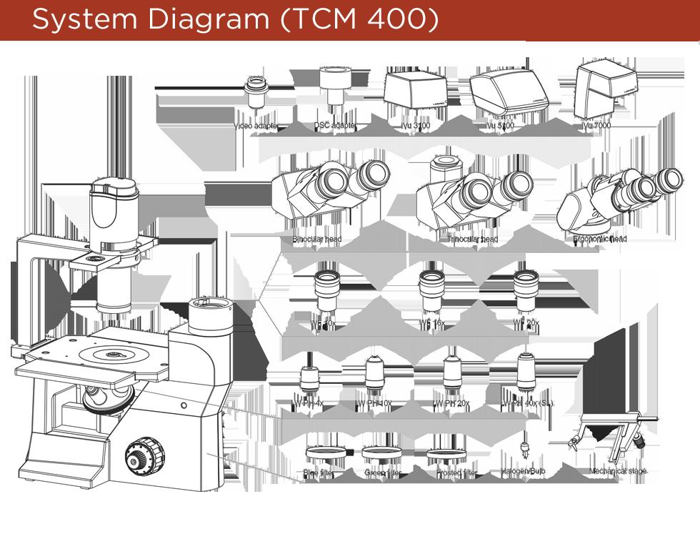 tcm400-diagram